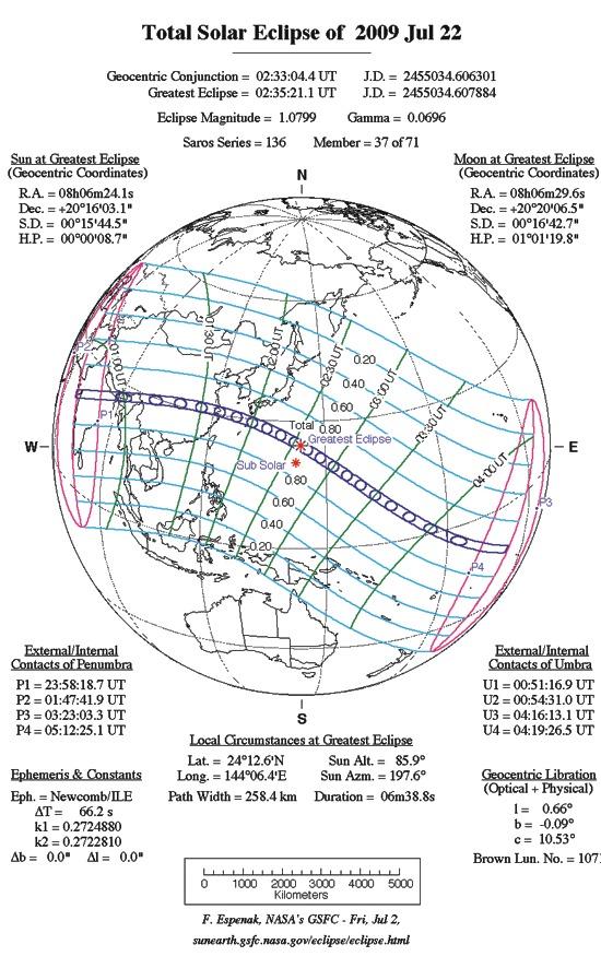 Солнечное затмение 22 июля 2009 года продлится 3 часа 40 минут