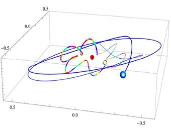 Российский физик нашел планетарные орбиты внутри черной дыры