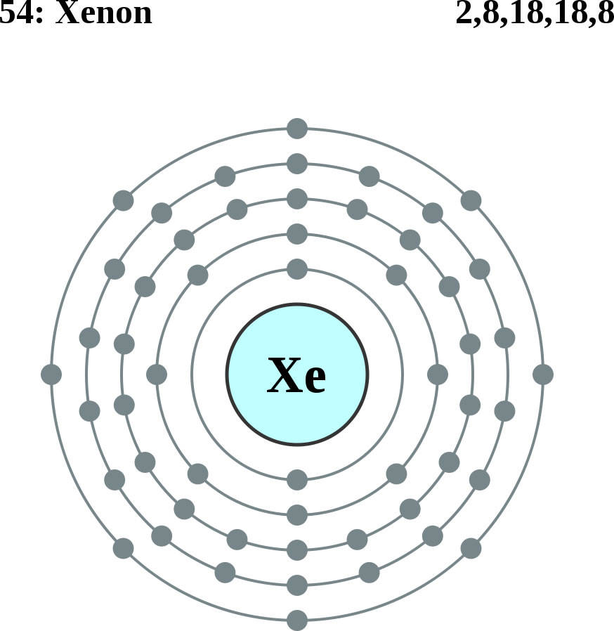 Xenon bohr model 2018 images pictures astat wiki der bbs bohr model of xenon bohr model xenon bohr model ccuart Images