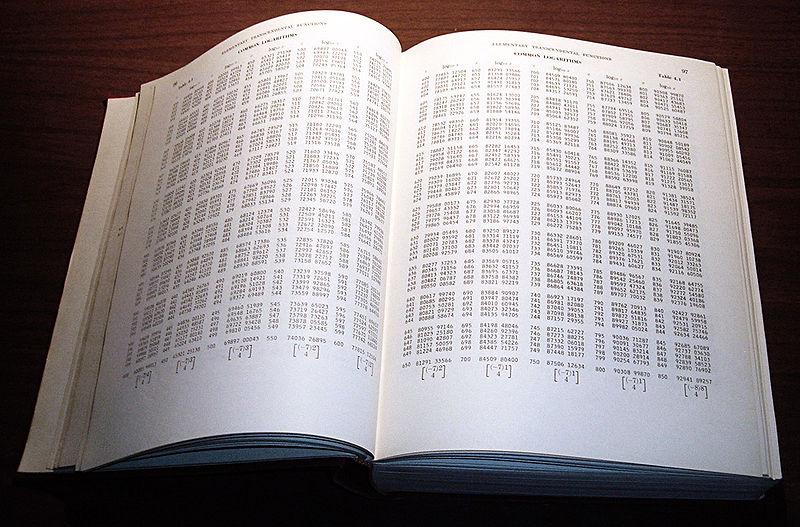 Вводная теория и контрольные вопросы).  Логарифмическая Функция, ее свойства и график.