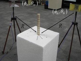Новый прототип сверхтонкого плаща-невидимки, защищающего от радаров