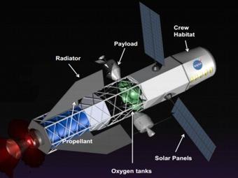 Полет на Марс за 200 дней? На энергии термоядерного синтеза!