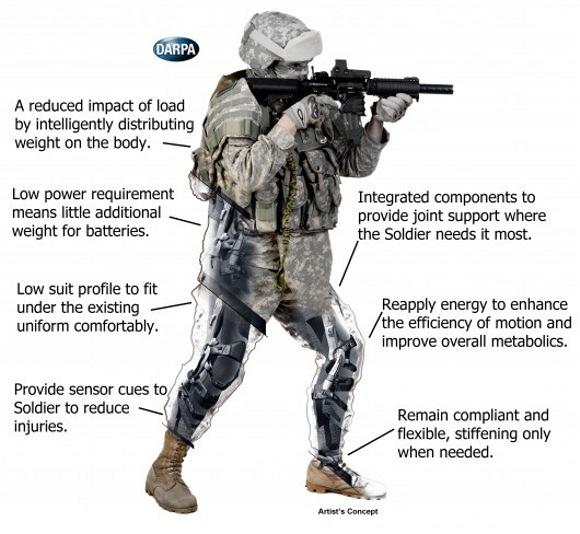 Warrior Web: DARPA разрабатывает новый многофункциональный боевой костюм