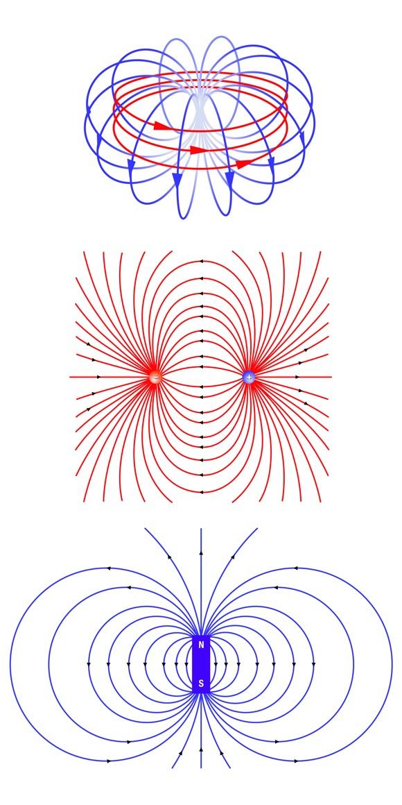 Анаполь: простая теория для объяснения феномена темной материи