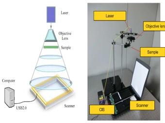 Гигапиксельные голограммы - с помощью обычного сканера