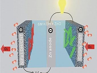 Воздушно-цинковые батареи - для солнечных и ветряных электростанций