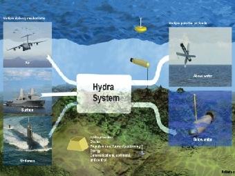 DARPA наполнит моря недорогими мобильными «ангарами» для беспилотников