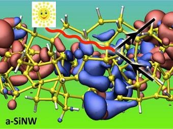 Как определить лучшую нанотехнологию для солнечных батарей?
