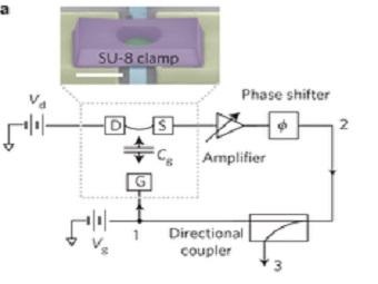 Самый маленький FM-передатчик в мире - из графена