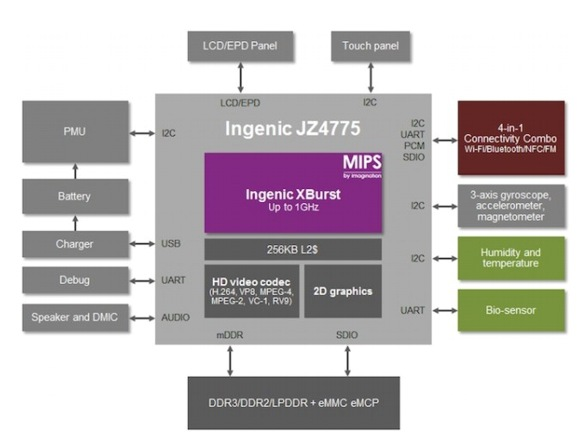 Оптимизация Java, OpenWRT и Интернет вещей для архитектуры MIPS